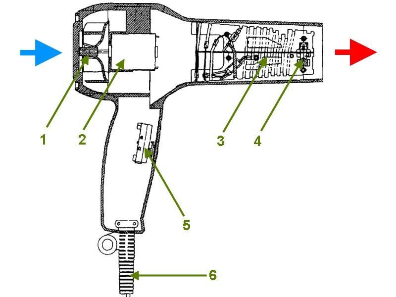 Карта сайта  Домашний мастер